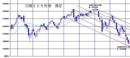 20080120japanweek_3